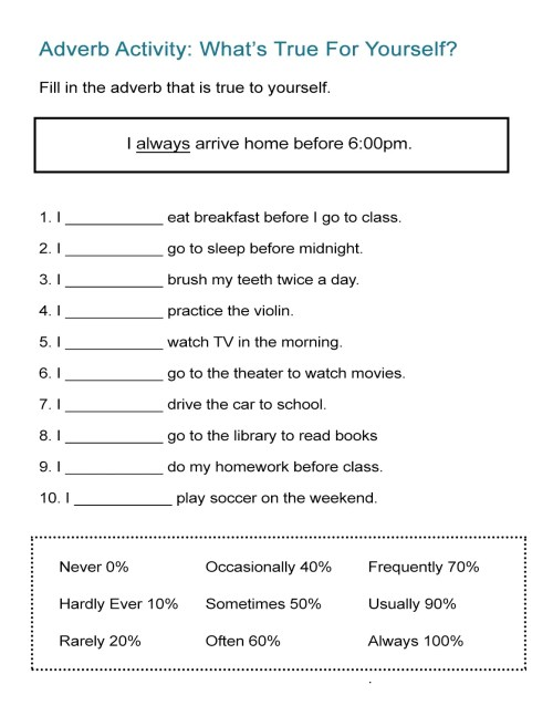 small resolution of Adverb Activity: What's True For Yourself? - ALL ESL