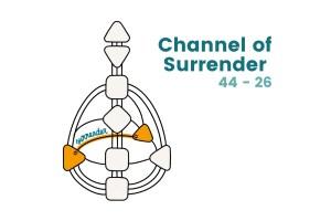 channel of surrender - ervaringen
