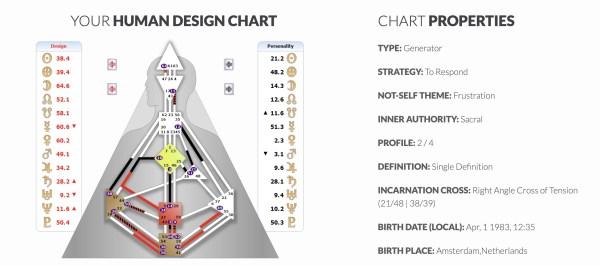 voorbeeld human design berekenen