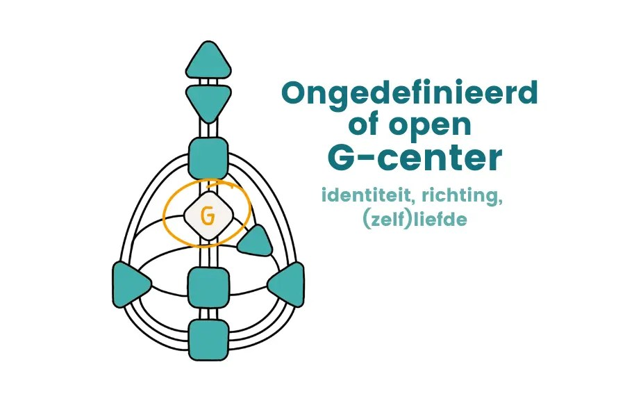 Ongedefinieerde G center