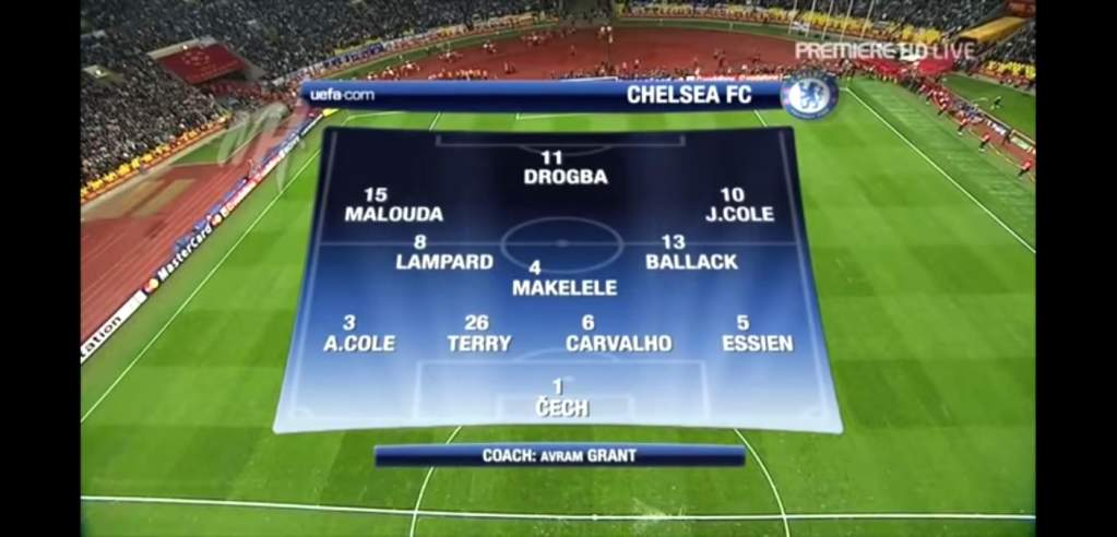 As it happened: Man United v/s Chelsea; UCL 2008 FINAL 3