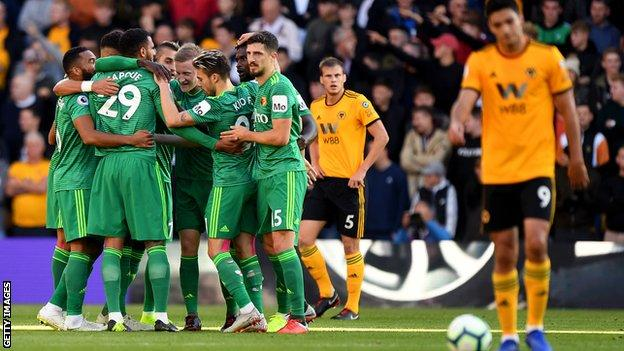 Watford vs Wolves Preview, H2H.