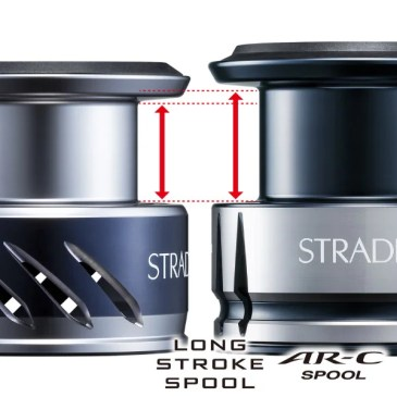 Long Stroke Spool Shimano Technology