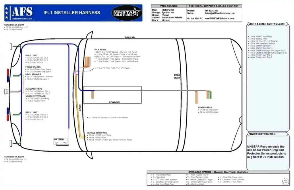 hight resolution of bh06 base front harness with auxiliary trips horn ring spares b all fleet solutions
