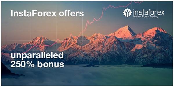 250% Deposit Bonus Fored Deposit Bonus