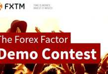 Forex Trading Demo Contest Forex Factor FXTM