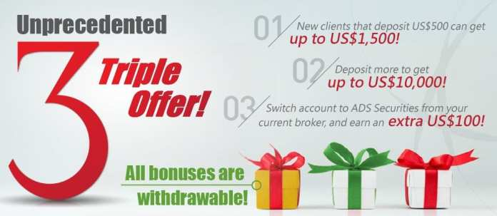 up to $1500 Withdraw-able Forex Bonus