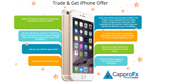 CapproFX Trade & Fee iPhone offer