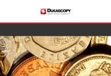 dukascopy dukat contest