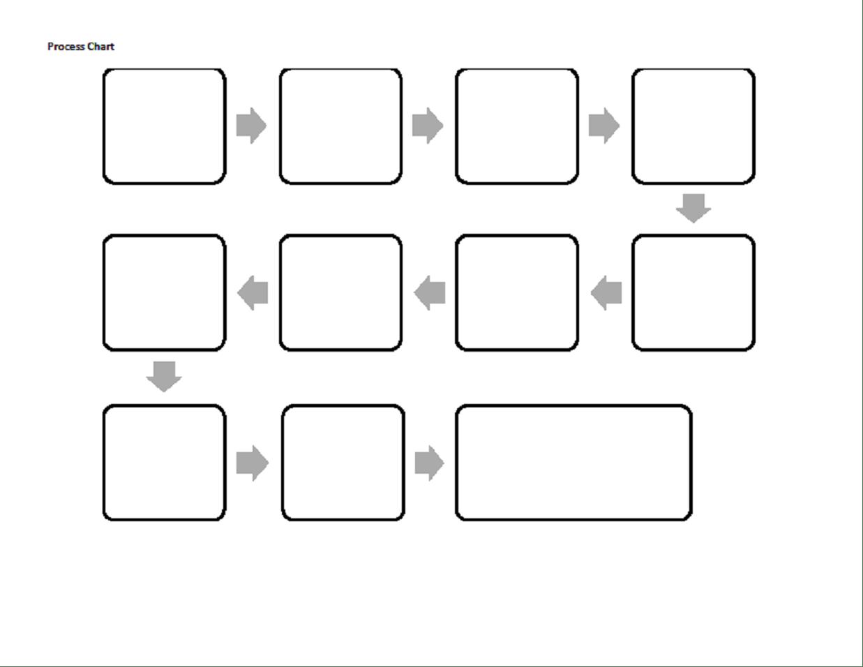 blank tree diagram graphic organizer problem solving involving sets using venn diagrams process chart 150 allfreecharts