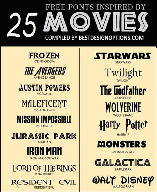 movie poster fonts