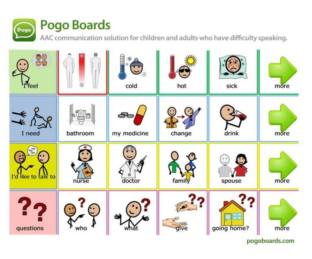 Free Printable Communication Boards For Adults