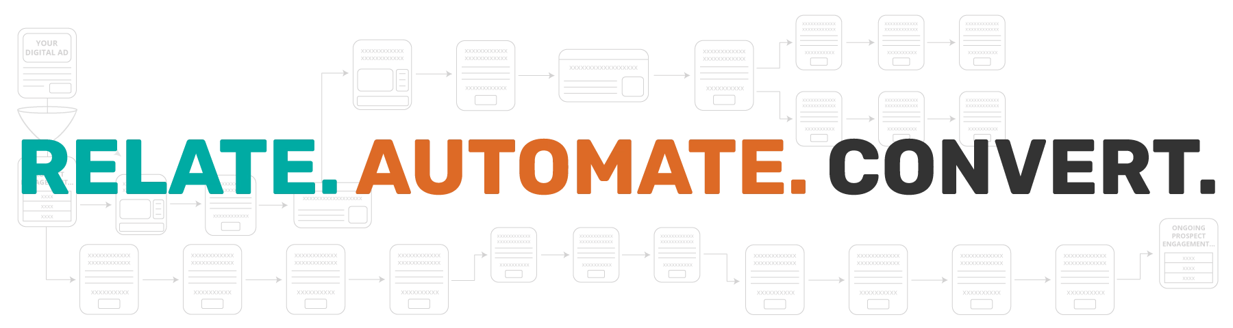 Relate. Automate. Convert.