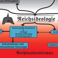 Suizid nach MAD-Ermittlungen gegen Reichsbürger in Krumbach