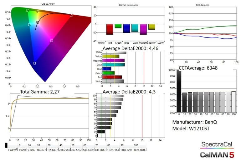 W1210ST review calibration