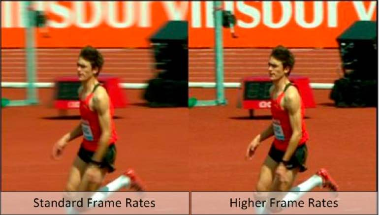 What is High Frame Rate (HFR) and what's in it