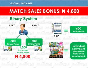 aim-global-matching-bonus