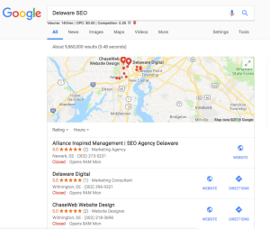 Delaware SEO - Alliance Inspired Management