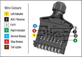 Pj Tailer Plug Wiring Diagram Plug Trailer Plug 7 Pin Flat Plastic Mating Power