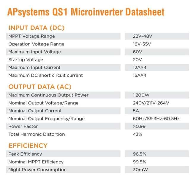 ap-systems-qs1-microinverter-datasheet