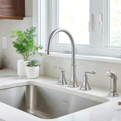 American Standard Kitchen Sinks Washable Runners Delancey Widespread Faucet