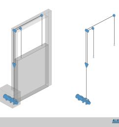columbia door hoist lifts industrial oven door [ 1200 x 857 Pixel ]