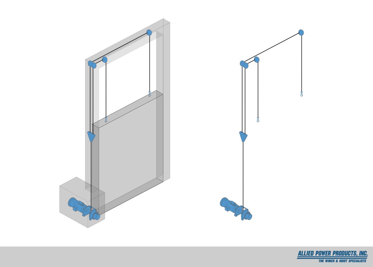 hight resolution of columbia door hoist lifts industrial oven door