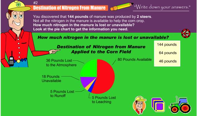 Nitrogen Cycle question 2