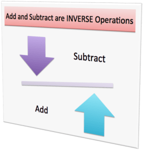 addandsubtractareinverseoperations