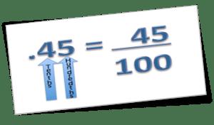 decimaltofraction day 16.2
