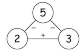 Math — 1