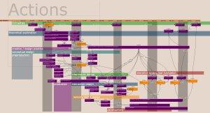 Allintel project plan