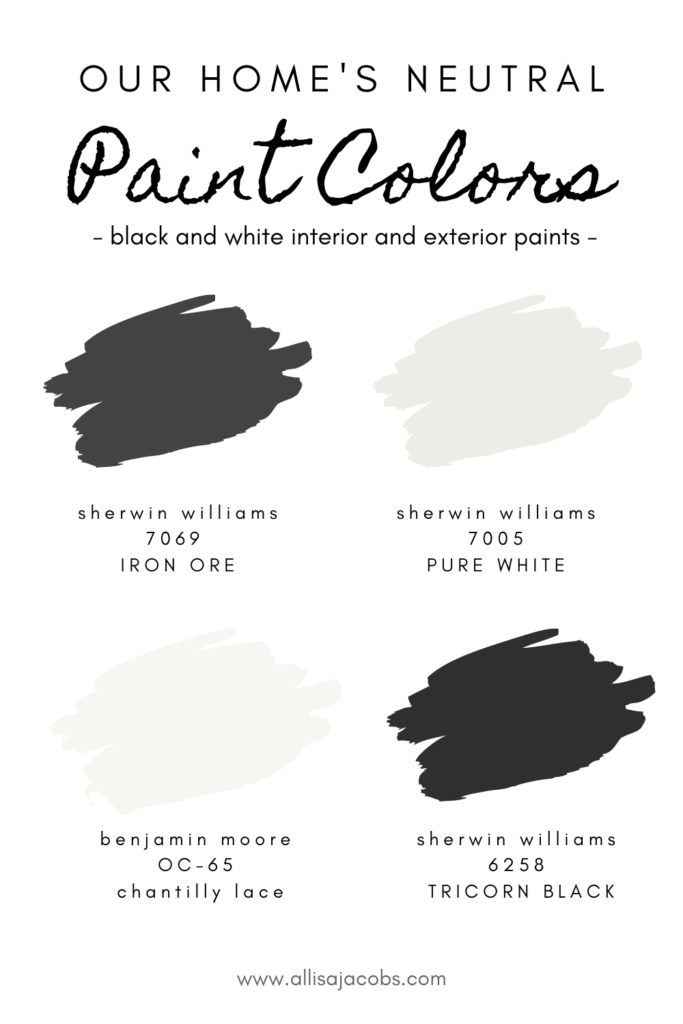 Best Black Paint Colors - At Home With The Barkers