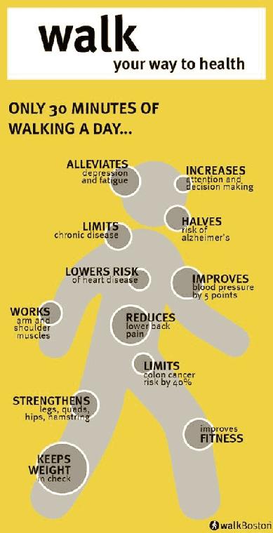 walk for health infogfx2