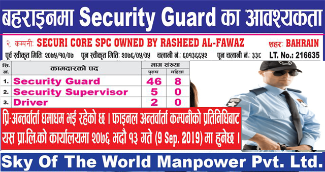 61 Candidates Required for Security Guard & Driver job In