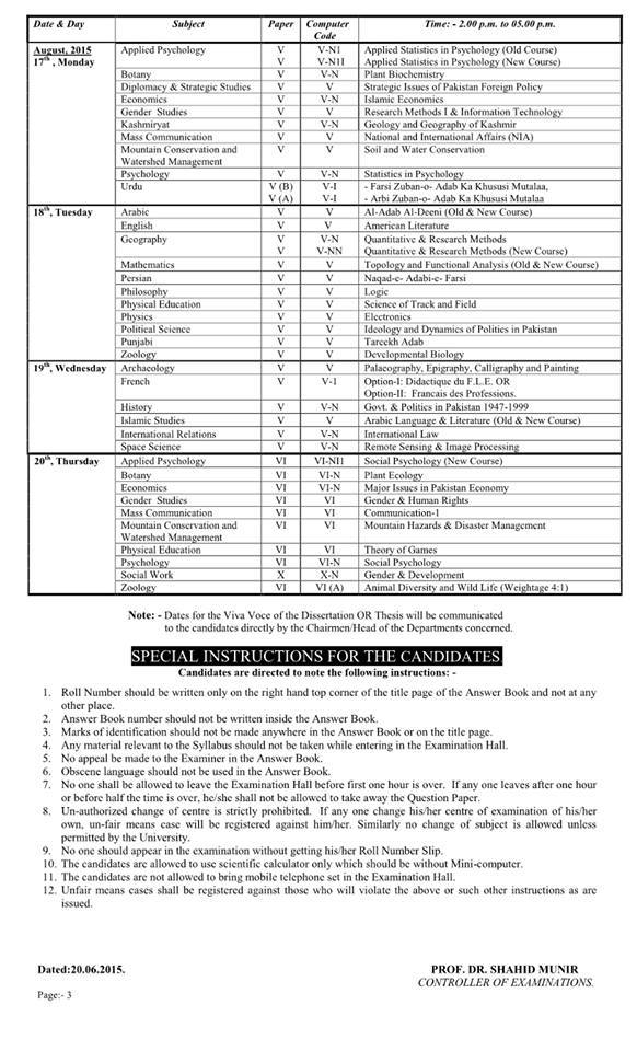 University of the Punjab MA MSc Part-1 Annual Examination