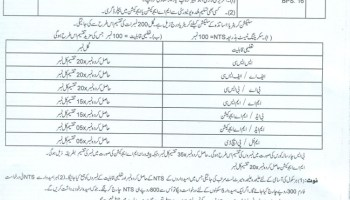 NTS Test Syllabus MCQs Jobs Papers for Preparation of