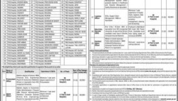 NTS MCQs Test Syllabus Past Sample Papers for Preparation of