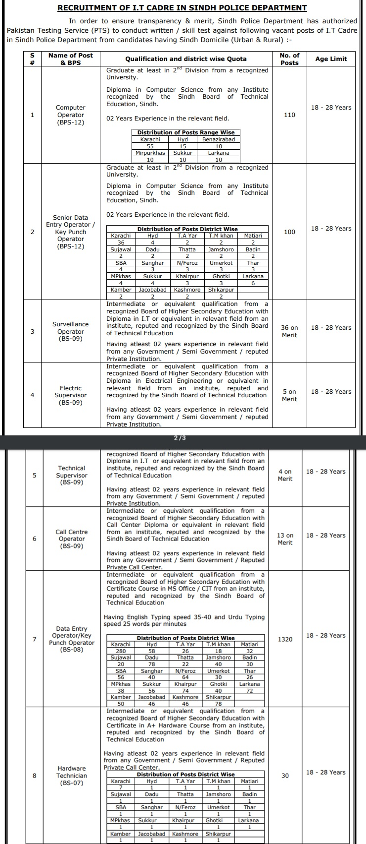 PTS Sindh Police Department Comperator Operator KPO Jobs