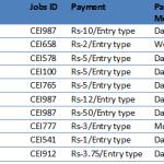 FREE Real Data Jobs (Offline) –& Sign Up Bonus Rs-299/-