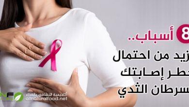 أسباب خطر الإصابة بسرطان الثديسرطان الثدي