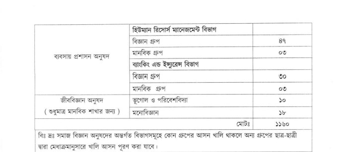 cu admission circular