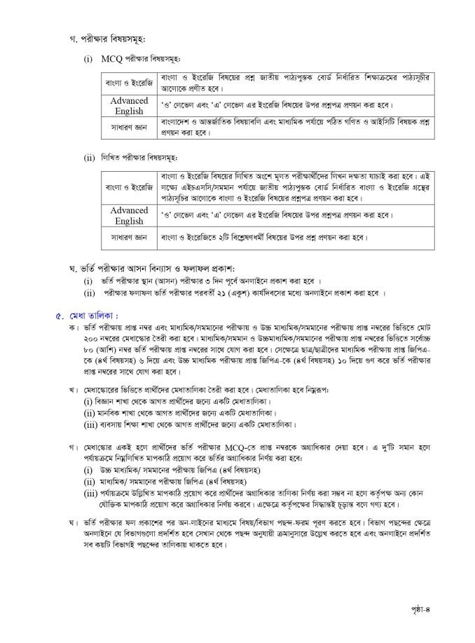 DU D Unit Admission Requirements (1)