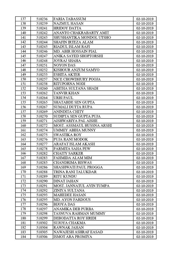 jnu admission result 2019 (4)
