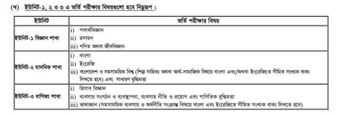 jnu admission result 2019.JPG