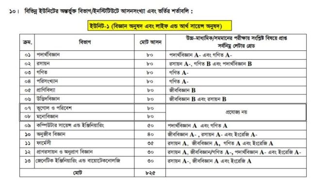 Jagannath University Result 2019