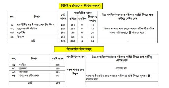 jnu admission result