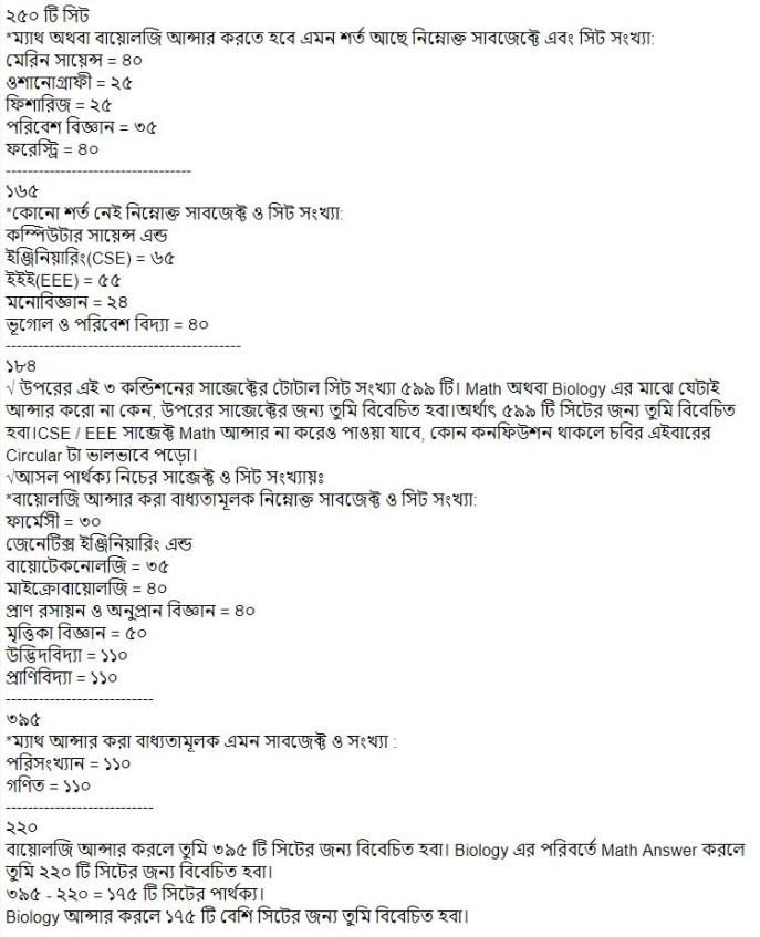 chittagong university a unit result