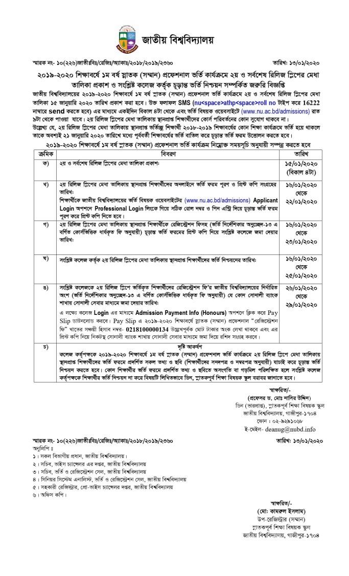NU 2nd Release Slip Merit List Result 2020
