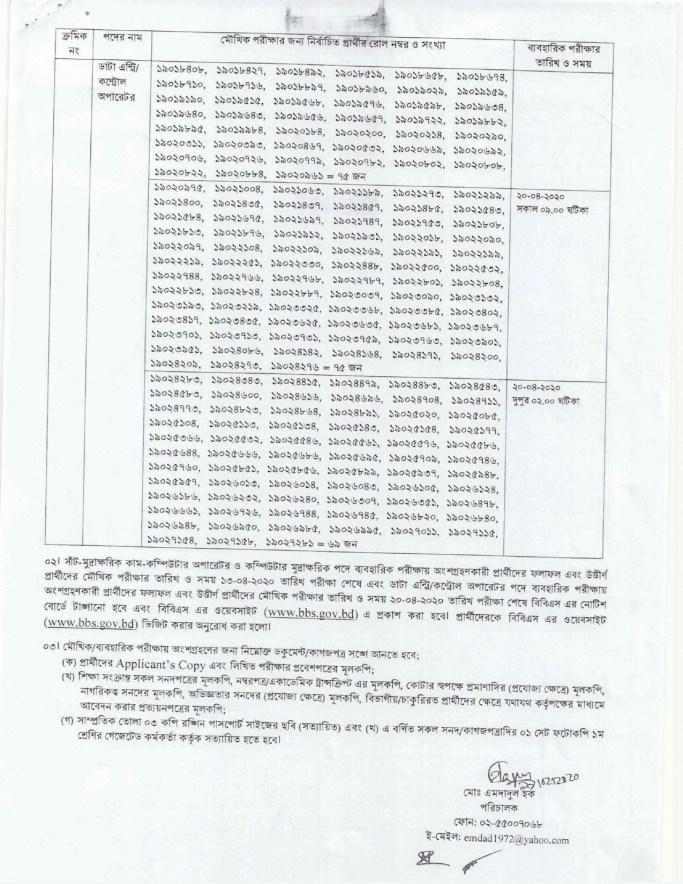 BBS Written Exam Result and Viva Voce Date 2020 (2)